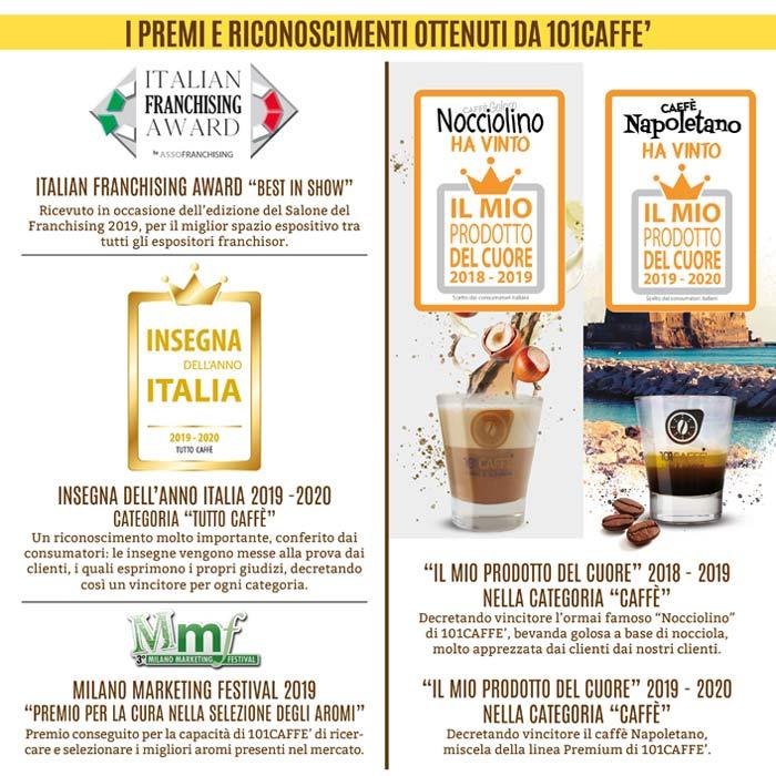 101caffe-aprire-un-franchising-di-negozi-caffe-6